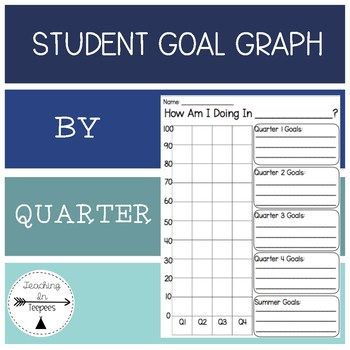 Beginning of the Year Student Goal Setting for each quarter