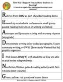 Quarterly Literacy Coaching Menu of Activities