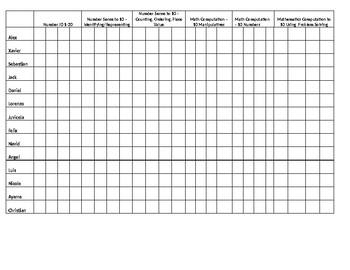 Quarterly Log Assessment