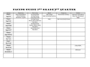 Quarterly Pacing Guide - Editable!