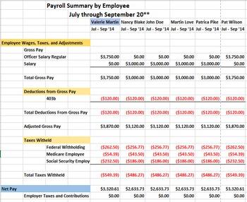 NEW SCHOOL TOOLS: Quarterly Payroll Summary Spreadsheet