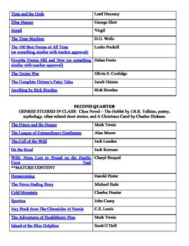Quarterly Reading Lists by Genre