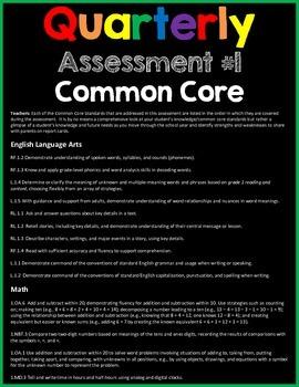 Report Card Assessment (First Quarter)