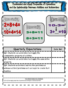 Quarterly/Trimester Common Core Math Assessments and MORE