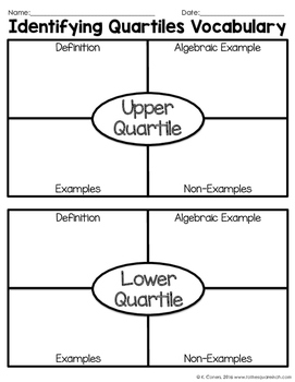 Quartiles Notes