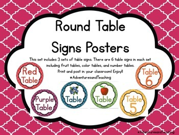Quatrefoil Round Table Signs