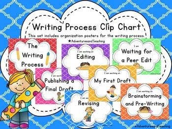 Quatrefoil Writing Process Clip Chart