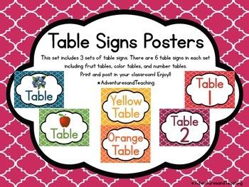 Quatrefoil Table Signs Posters