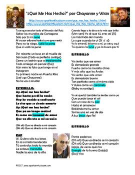 Que Me Has Hecho Song Lyrics & Activities in Spanish - Chayanne & Wisin - Musica
