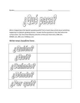 Que Pasa - Spanish Current Events