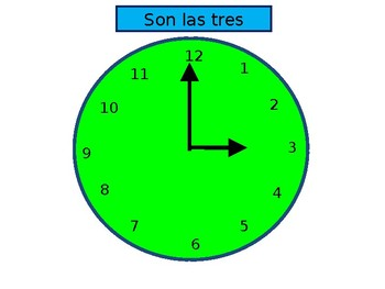 Que hora es / What time is it? / Telling the time