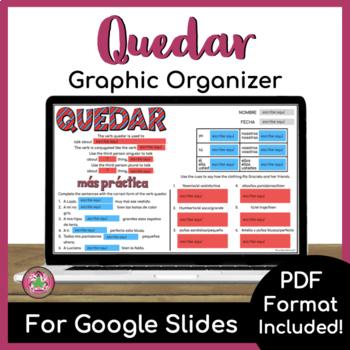 Quedar Graphic Organizer