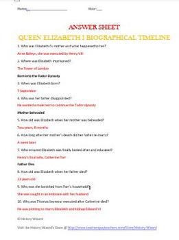 Queen Elizabeth I Biographical Timeline Webquest