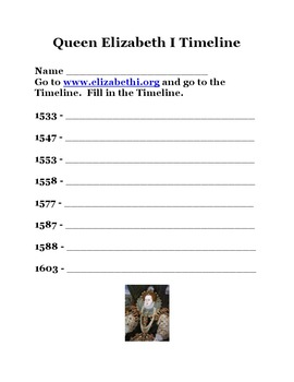 Queen Elizabeth I of England Webquest