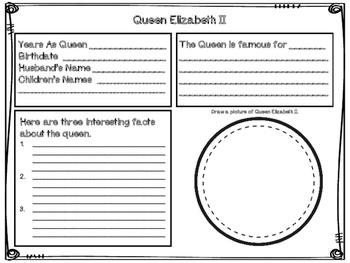 Queen Elizabeth II Graphic Organizers (and Queen's Guard)