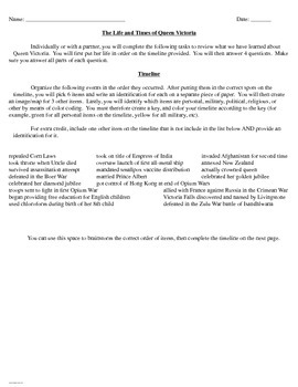 Queen Victoria Review Timeline