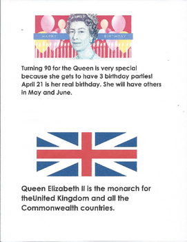 Queen's Birthday! Support Package - Make your lesson Royal!