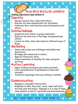 Queensland Kindergarten Learning Guidelines, Learning Through Play Posters