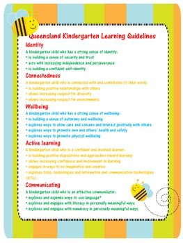 Queensland Kindergarten Learning Guidelines Outcome Poster