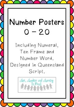Queensland Print Number Posters - Rainbow Border