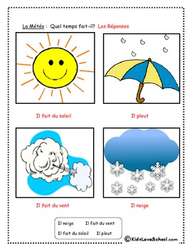 Weather-Quel Temps Fait-Il? Everything to teach weather expressions in FRENCH!