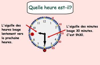 Quelle heure est-il?  Interactive SMARTboard Lesson