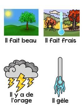 Quel temps fait-il? (French weather mini posters)