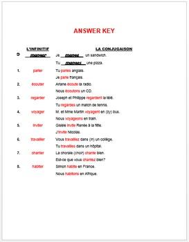 Quelle activite? (Comprehension and Conjugation Activity - French)