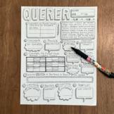 Querer ~Spanish verb querer worksheet ~conjugation ~translation no prep verbos