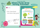 Nutrition: Where Food Grows
