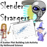 Quest- The Slender Strangers, A Graphing and Scatter Plot