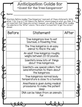 Quest for the Tree Kangaroos (5th grade Journeys, Unit 2 Lesson 6)