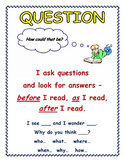 'Question' Anchor Chart