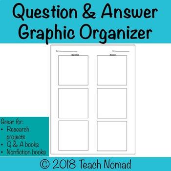 Question & Answer (QAD) Graphic Organizer