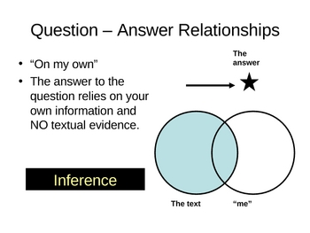 Question-Answer Relationship Slide Show