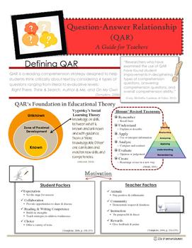 Question-Answer Reslationships (QAR) Teacher Handout