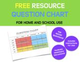 Question Chart | Ask Better Questions | Facilitate Distanc