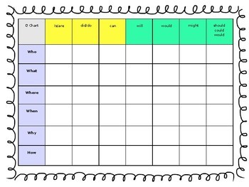 Question Chart *FREEBIE*