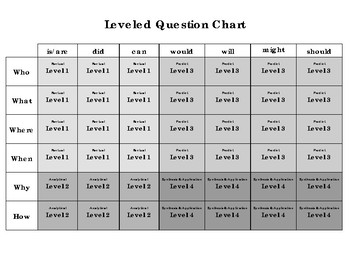 Question Chart Poster