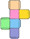 Question Cubes for Reading Informational Text based on Bloom's.