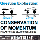 Question Exploration: Conservation of Momentum in Collisions