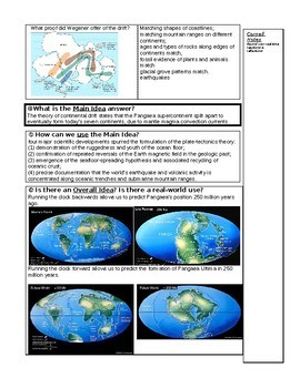 Question Exploration: What Evidence Supports Continental Drift?