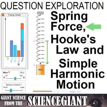 Question Exploration: Find Spring Force with Hooke's Law and Harmonic Motion