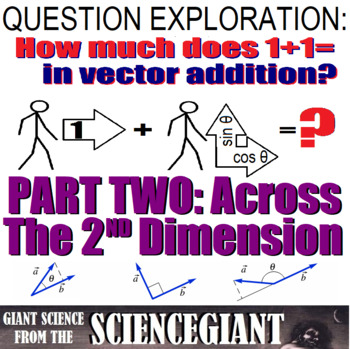 Question Exploration: How Much Does 1+1= In Vector Addition? PART 2