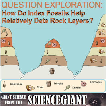Question Exploration: How do Index Fossils help us relatively date rock layers?