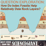 Question Exploration: How do Index Fossils Help Relative Dating of Rock Layers?