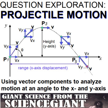 Question Exploration: How to Use Vector Components to Analyze Projectile Motion