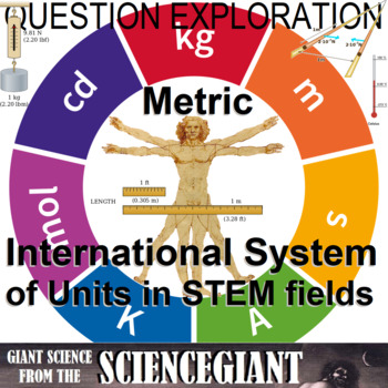 Question Exploration: SI Metric Measurements in STEM Fields