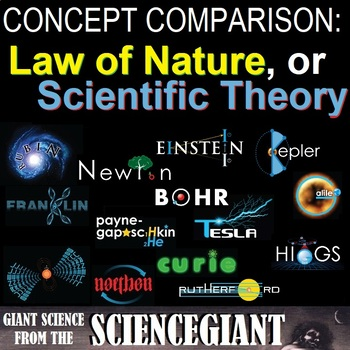 Question Exploration: Scientific Theory vs. Law
