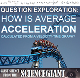 Question Exploration: Solve Average Acceleration from a Velocity-Time Graph